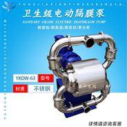 電動防爆隔膜泵
