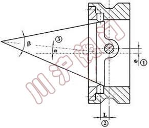 D373H弹性硬密封对夹蝶阀 偏心特点及原理