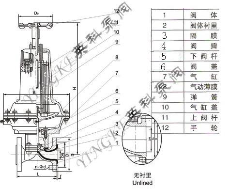 EG6K41J气动衬胶隔膜阀