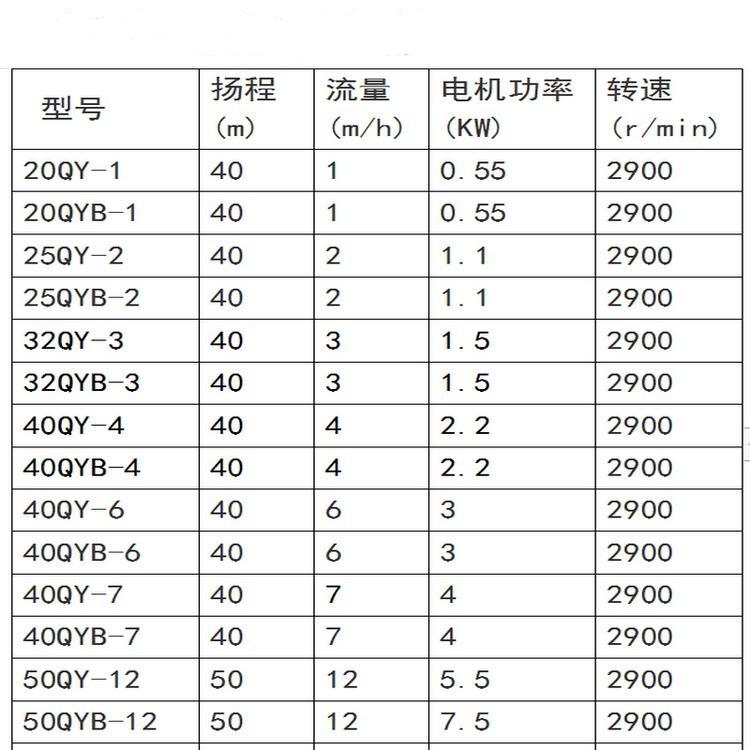 QY气液混合泵性能参数表.jpg